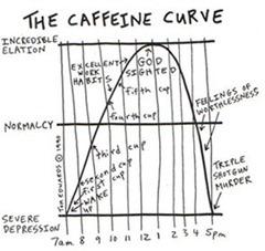 071203_coffee
